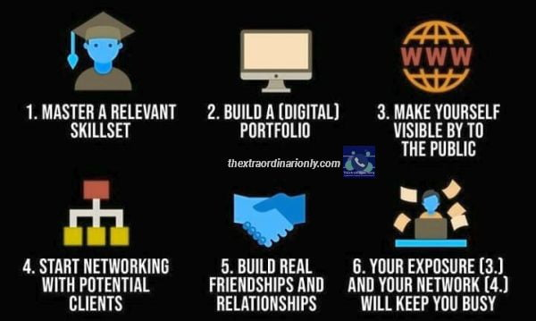 thextraordinarionly 6 steps to making use of your skills and competencies while working from home